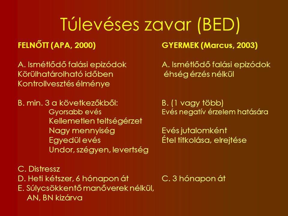 Túlevéses zavar (BED) FELNŐTT (APA, 2000) GYERMEK (Marcus, 2003)