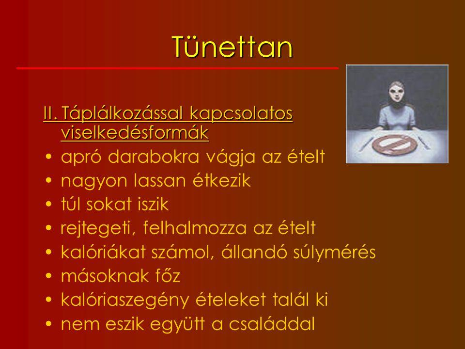 Tünettan II. Táplálkozással kapcsolatos viselkedésformák
