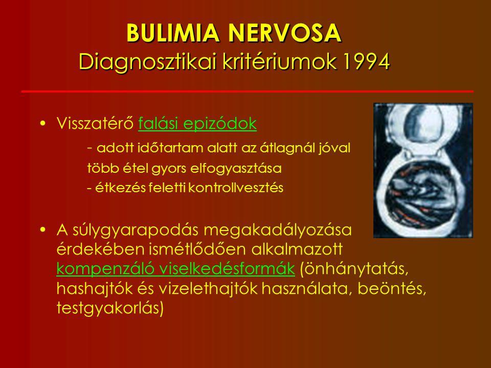 BULIMIA NERVOSA Diagnosztikai kritériumok 1994
