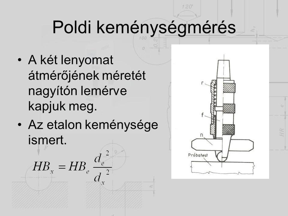 Poldi keménységmérés A két lenyomat átmérőjének méretét nagyítón lemérve kapjuk meg.