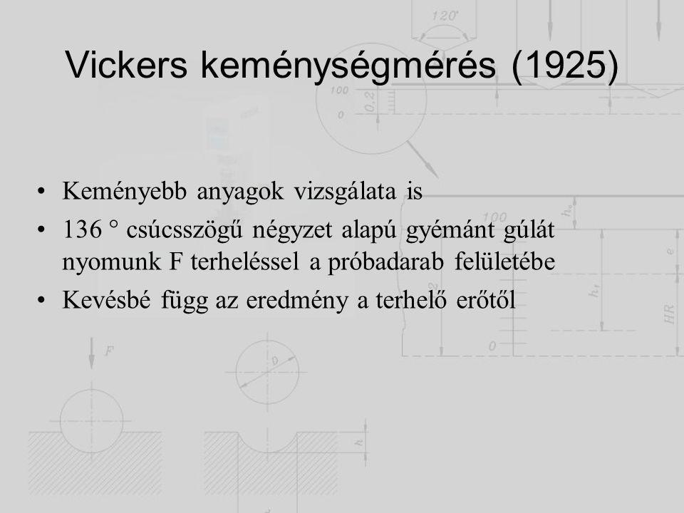 Vickers keménységmérés (1925)