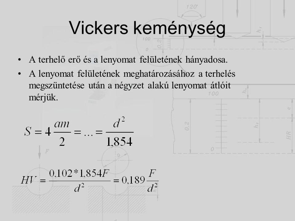Vickers keménység A terhelő erő és a lenyomat felületének hányadosa.