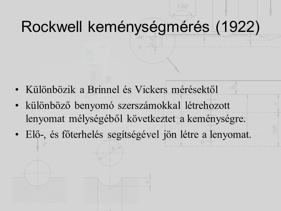 Rockwell keménységmérés (1922)