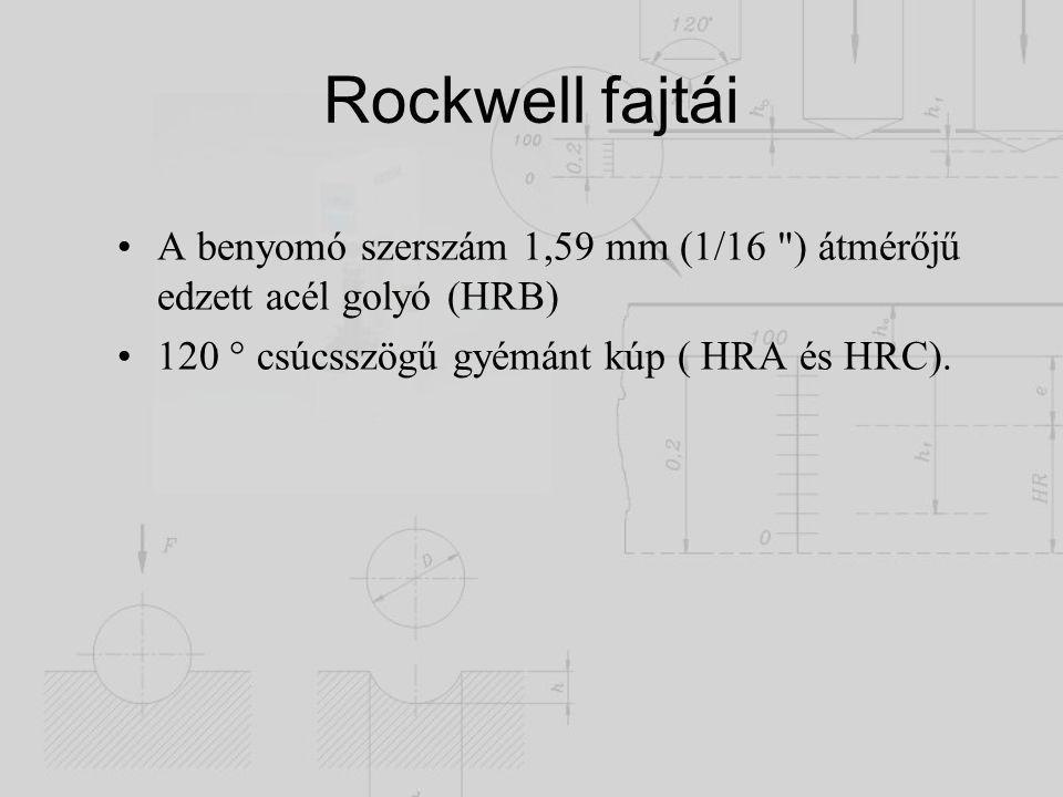 Rockwell fajtái A benyomó szerszám 1,59 mm (1/16 ) átmérőjű edzett acél golyó (HRB) 120  csúcsszögű gyémánt kúp ( HRA és HRC).