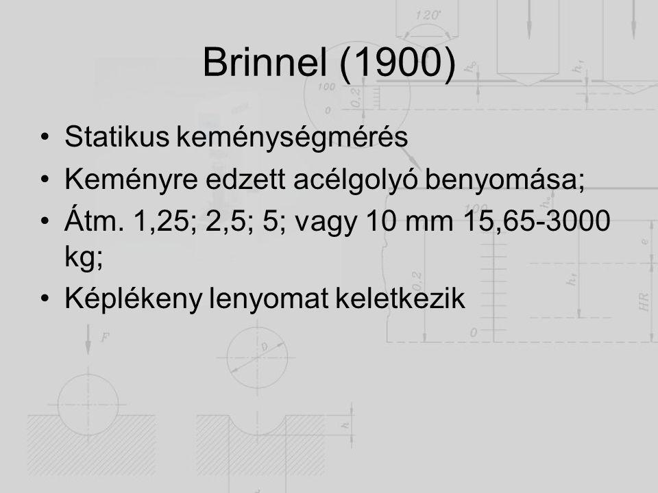 Brinnel (1900) Statikus keménységmérés