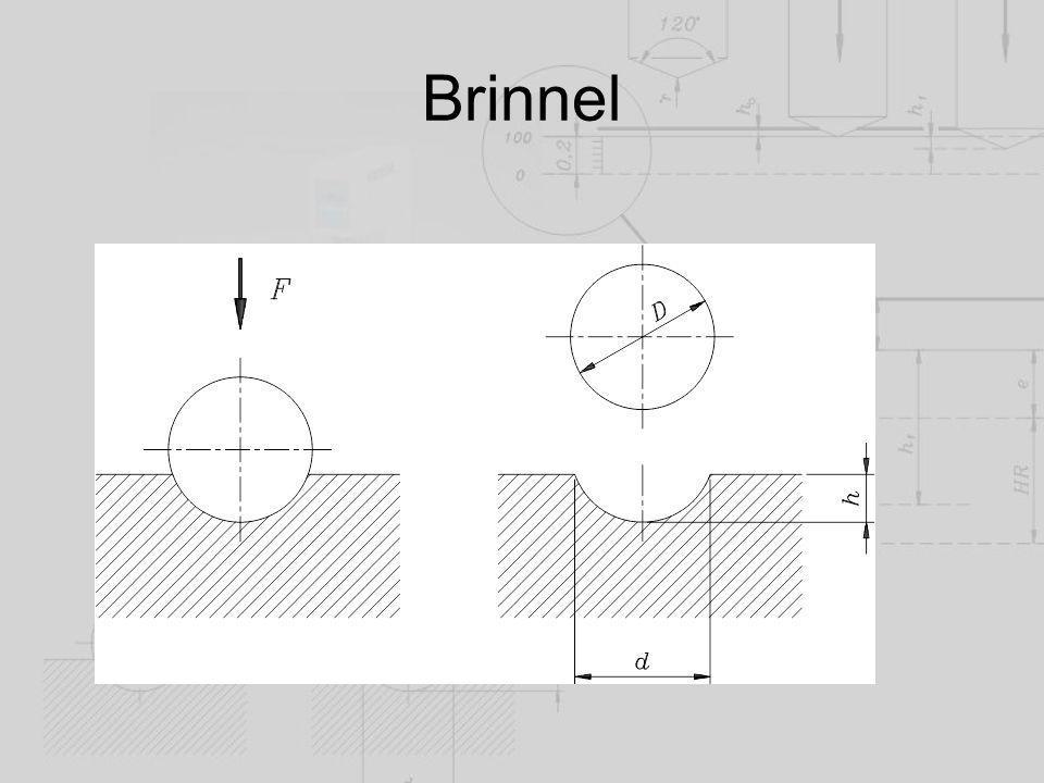 Brinnel