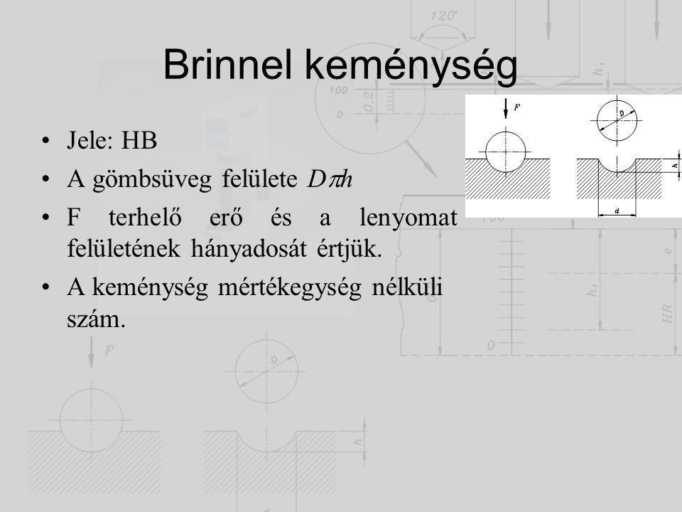 Brinnel keménység Jele: HB A gömbsüveg felülete Dh