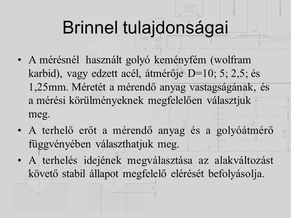 Brinnel tulajdonságai
