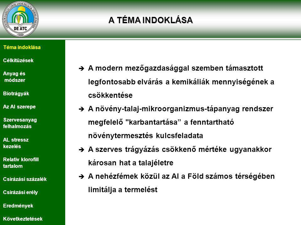 A TÉMA INDOKLÁSA Téma indoklása. Célkitűzések. Anyag és. módszer. Biotrágyák. Az Al szerepe. Szervesanyag.