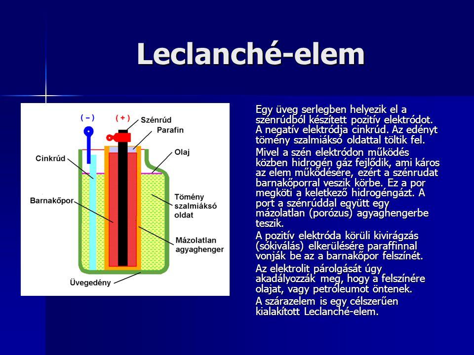 Leclanché-elem
