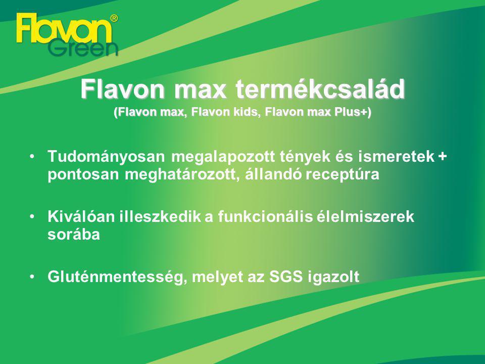 Flavon max termékcsalád (Flavon max, Flavon kids, Flavon max Plus+)