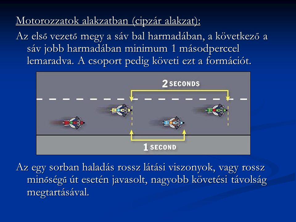 Motorozzatok alakzatban (cipzár alakzat):