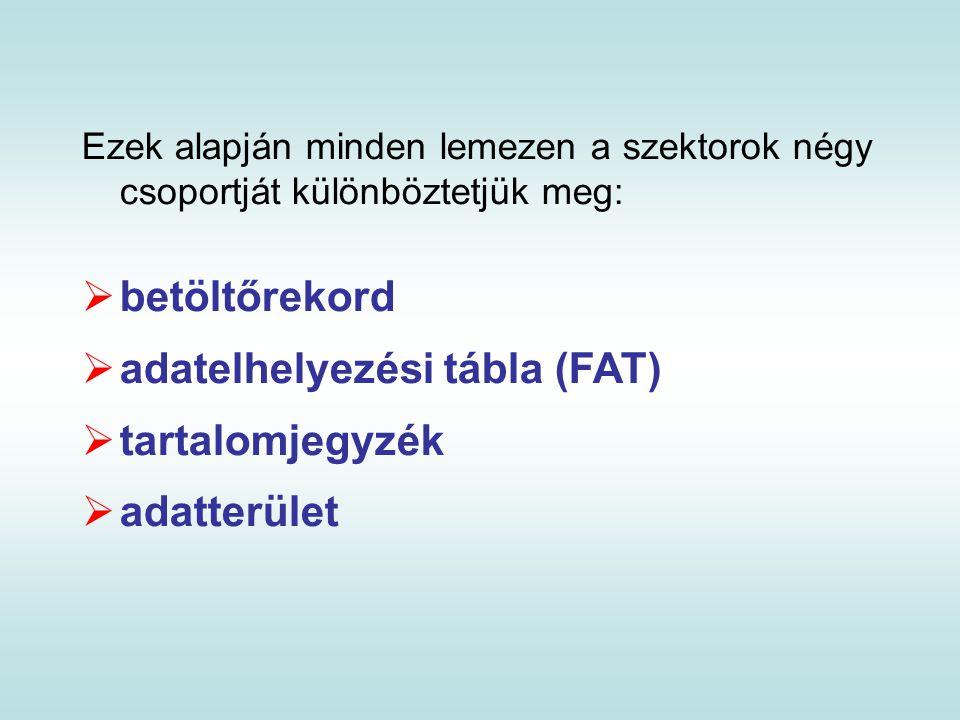 adatelhelyezési tábla (FAT) tartalomjegyzék adatterület