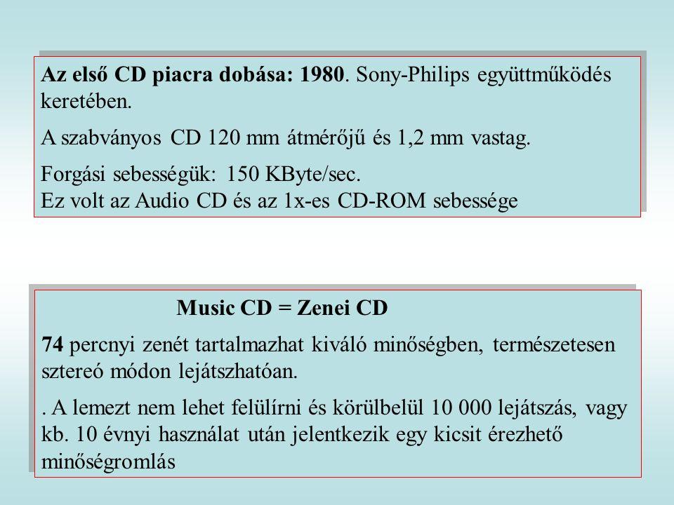 Az első CD piacra dobása: 1980. Sony-Philips együttműködés keretében.