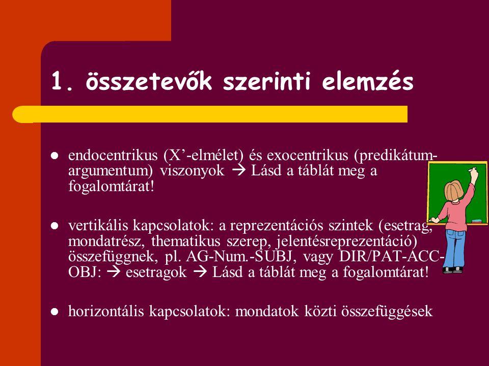 1. összetevők szerinti elemzés