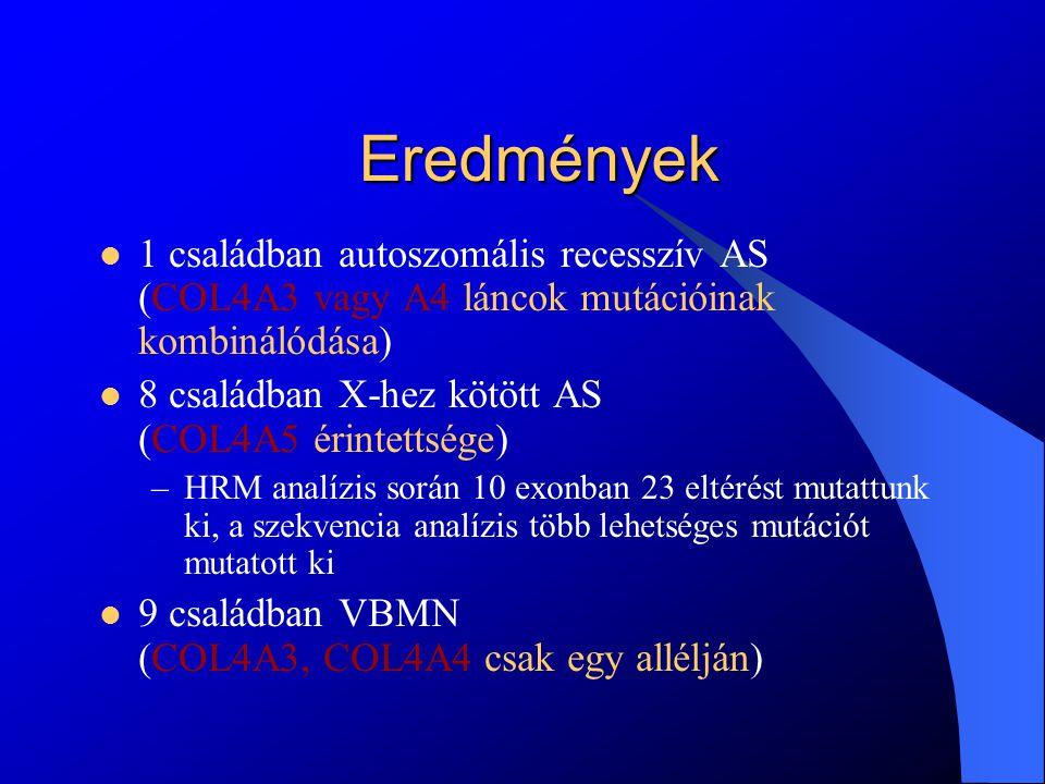 Eredmények 1 családban autoszomális recesszív AS (COL4A3 vagy A4 láncok mutációinak kombinálódása) 8 családban X-hez kötött AS (COL4A5 érintettsége)