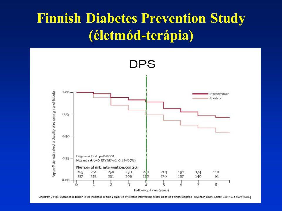 Finnish Diabetes Prevention Study (életmód-terápia)