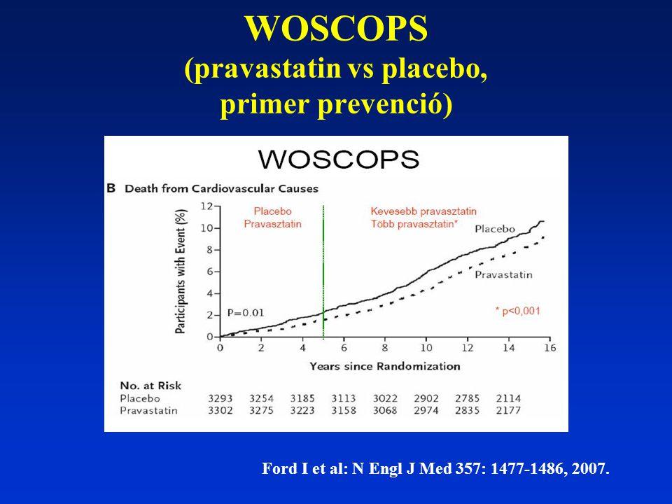 WOSCOPS (pravastatin vs placebo, primer prevenció)