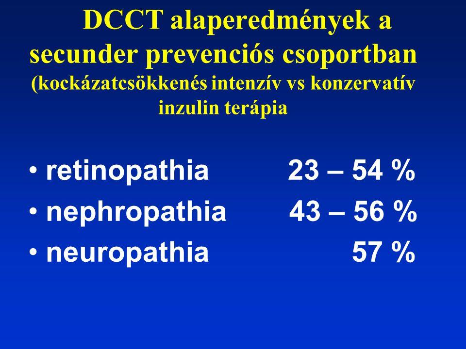 DCCT alaperedmények a secunder prevenciós csoportban (kockázatcsökkenés intenzív vs konzervatív inzulin terápia