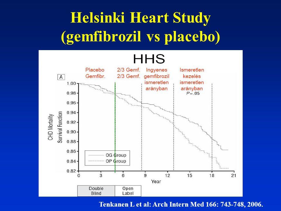 Helsinki Heart Study (gemfibrozil vs placebo)