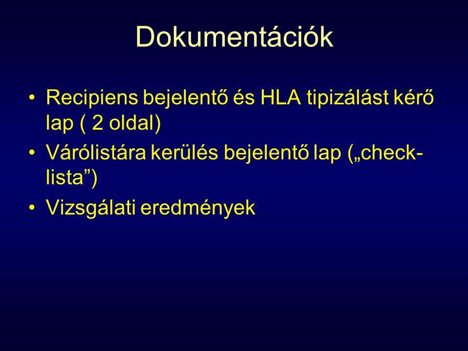 """Dokumentációk Recipiens bejelentő és HLA tipizálást kérő lap ( 2 oldal) Várólistára kerülés bejelentő lap (""""check- lista )"""