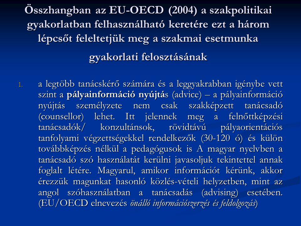 Összhangban az EU-OECD (2004) a szakpolitikai gyakorlatban felhasználható keretére ezt a három lépcsőt feleltetjük meg a szakmai esetmunka gyakorlati felosztásának