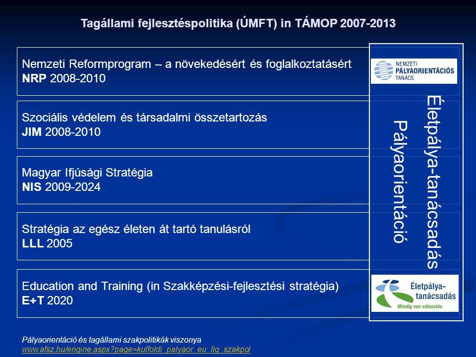Tagállami fejlesztéspolitika (ÚMFT) in TÁMOP 2007-2013