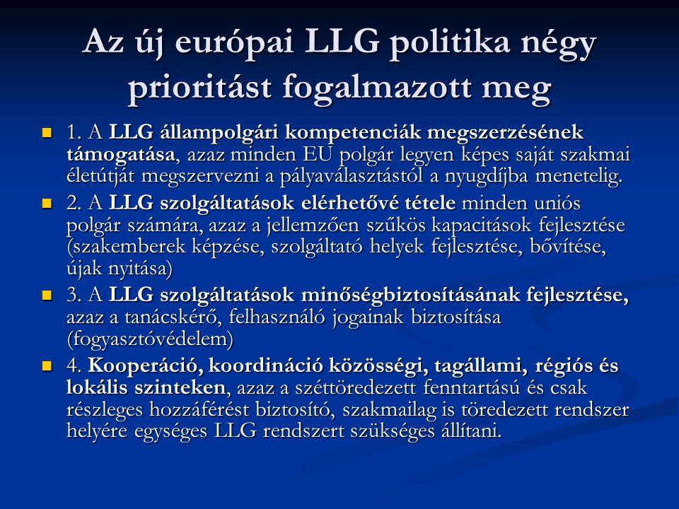 Az új európai LLG politika négy prioritást fogalmazott meg