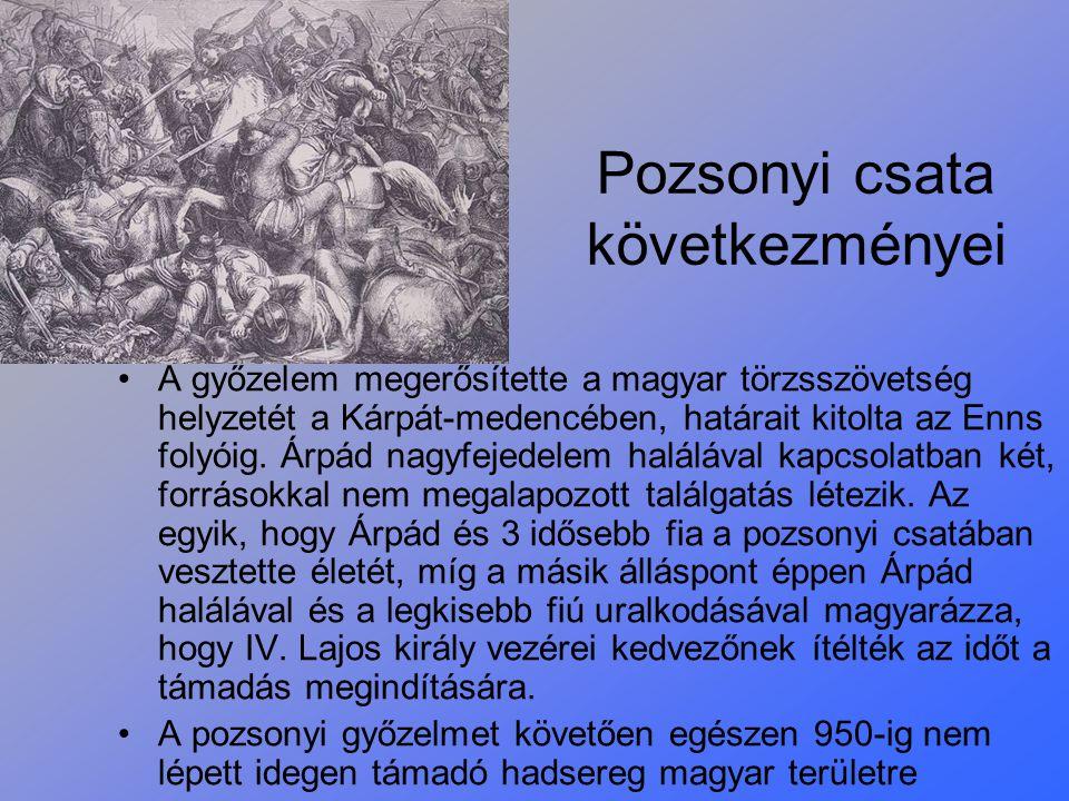 Pozsonyi csata következményei