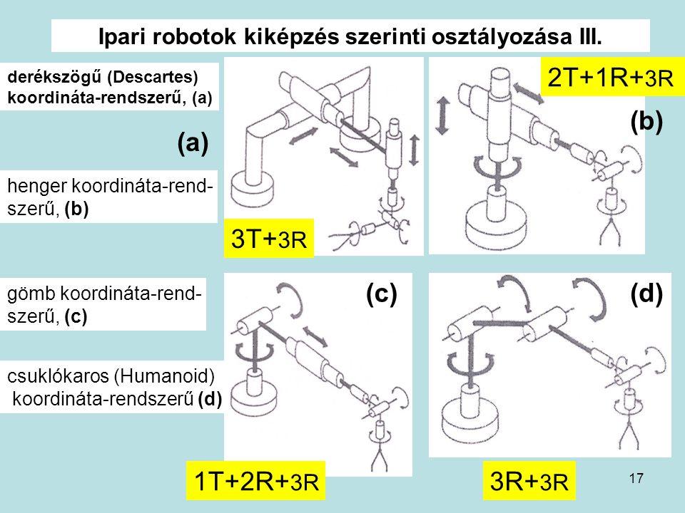 Ipari robotok kiképzés szerinti osztályozása III.