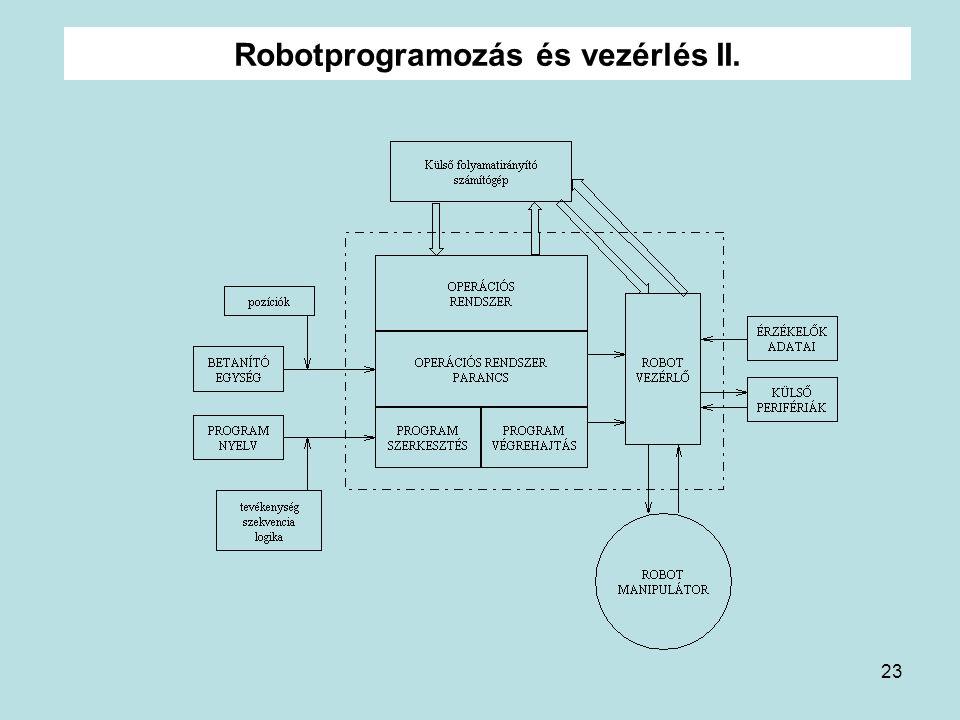 Robotprogramozás és vezérlés II.