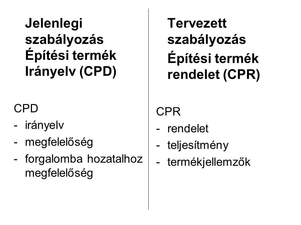 Építési termék rendelet (CPR)