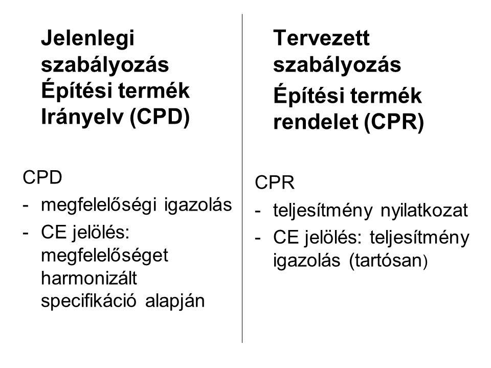 Tervezett szabályozás Építési termék rendelet (CPR)