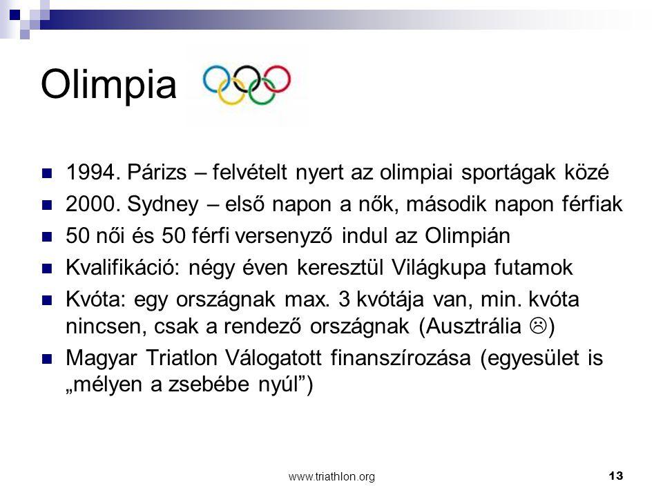 Olimpia 1994. Párizs – felvételt nyert az olimpiai sportágak közé
