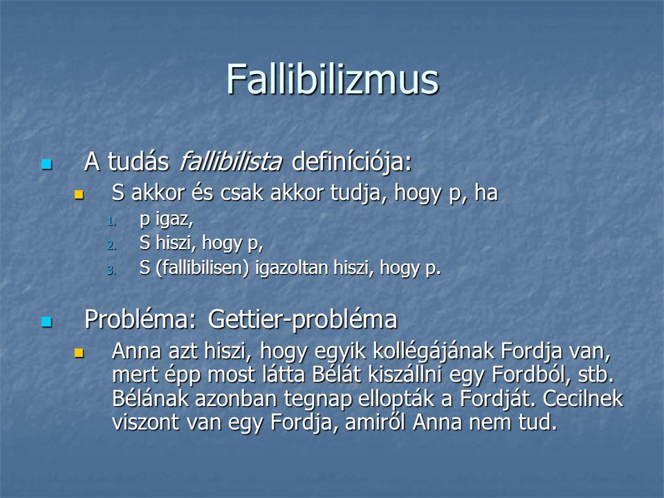 Fallibilizmus A tudás fallibilista definíciója: