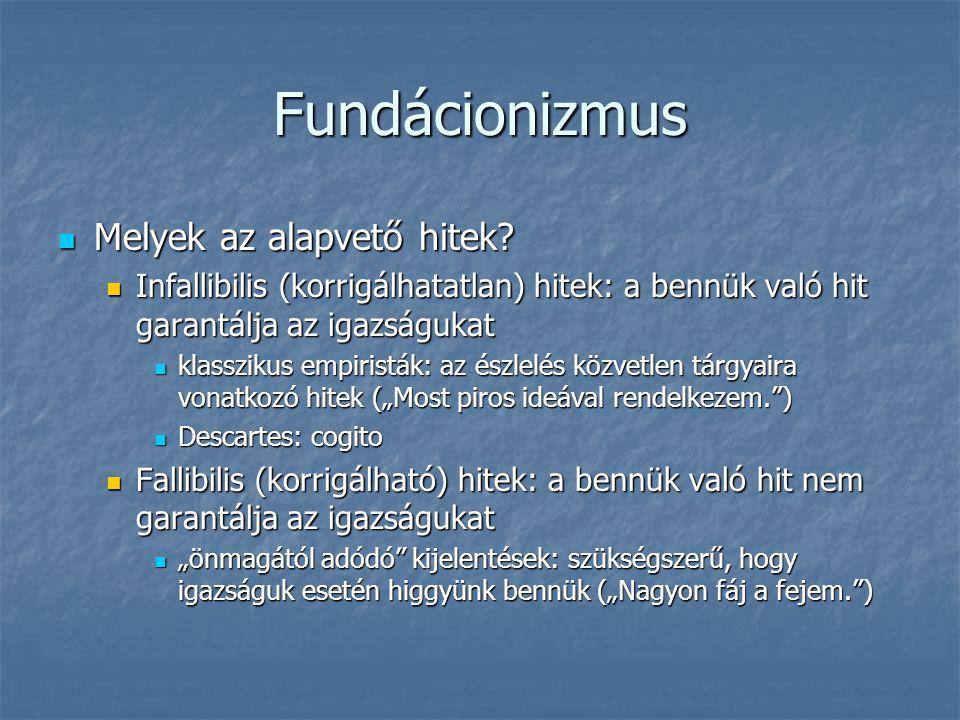 Fundácionizmus Melyek az alapvető hitek