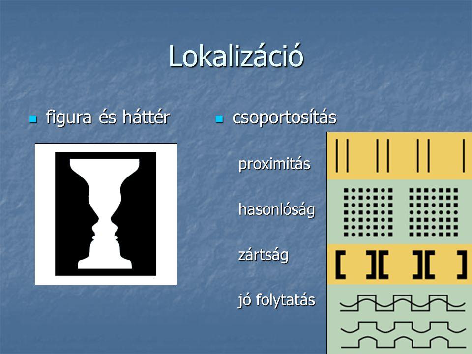 Lokalizáció figura és háttér csoportosítás proximitás hasonlóság