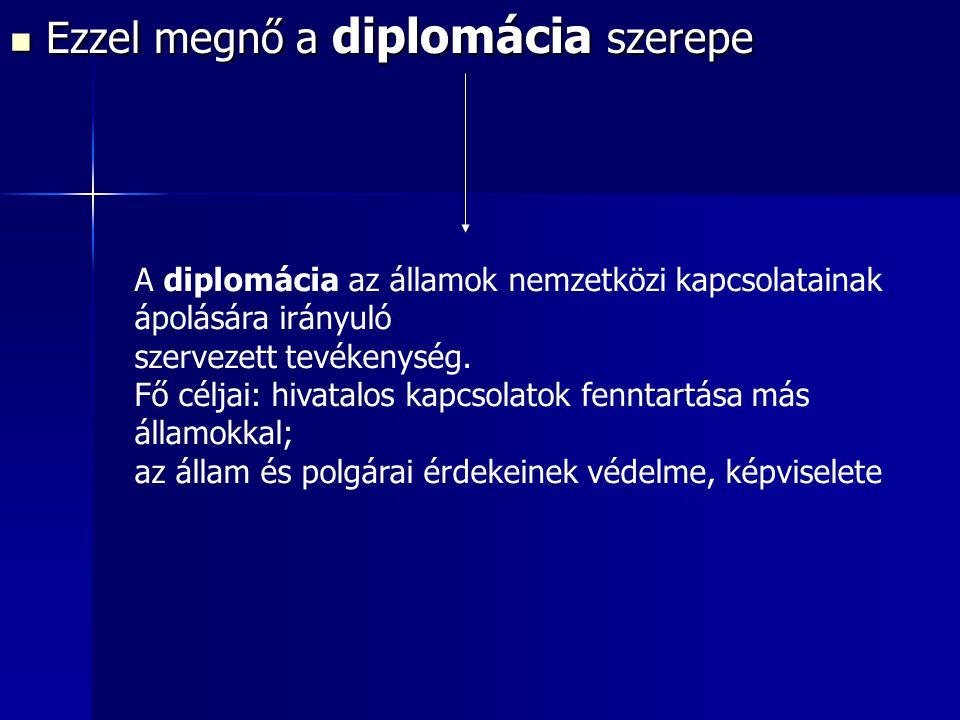 Ezzel megnő a diplomácia szerepe
