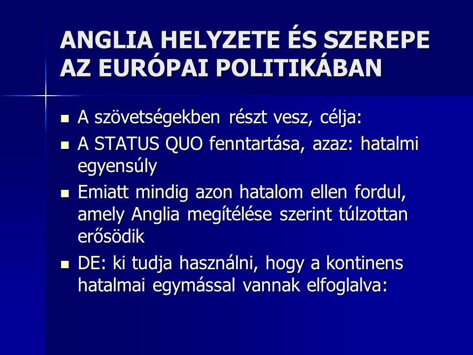 ANGLIA HELYZETE ÉS SZEREPE AZ EURÓPAI POLITIKÁBAN