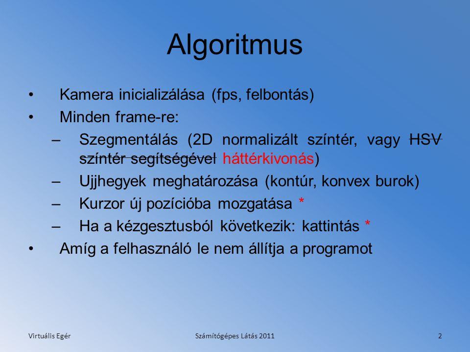 Algoritmus Kamera inicializálása (fps, felbontás) Minden frame-re: