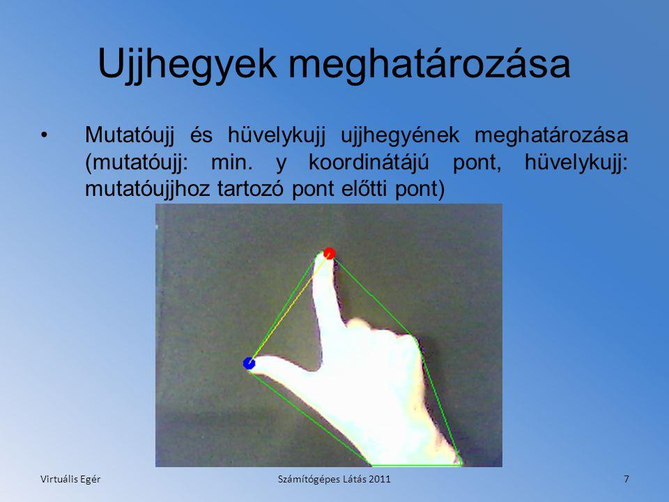Ujjhegyek meghatározása