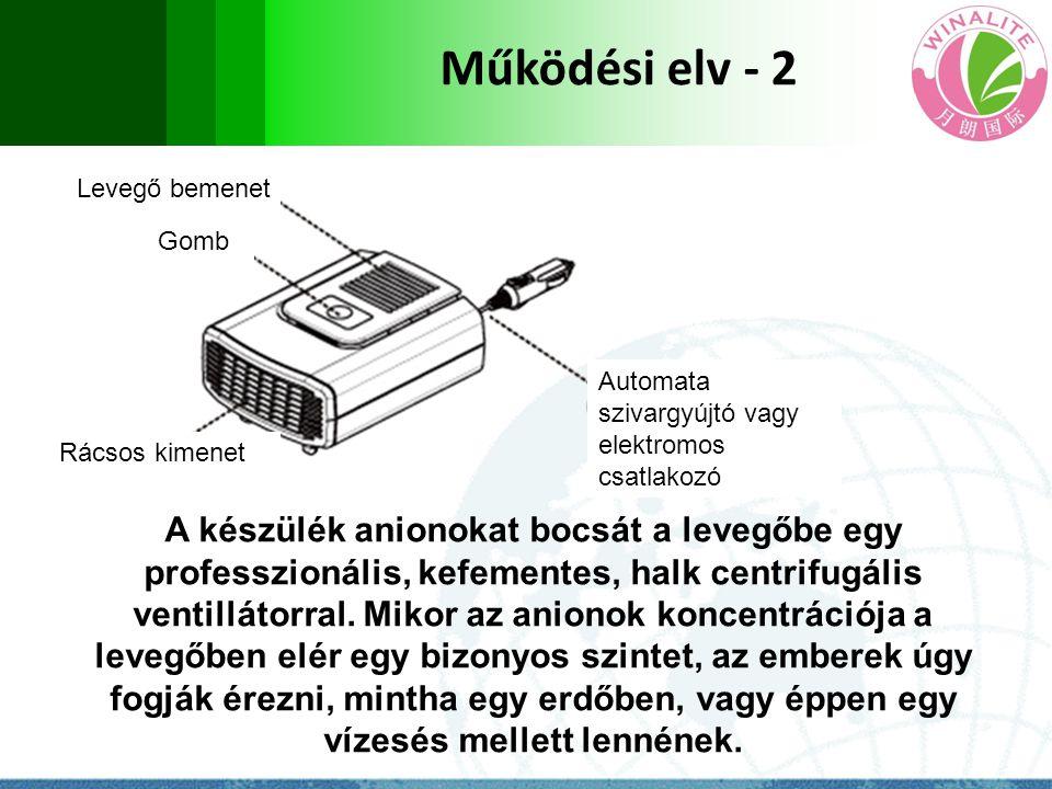 Működési elv - 2 Levegő bemenet. Gomb. Automata szivargyújtó vagy elektromos csatlakozó. Rácsos kimenet.