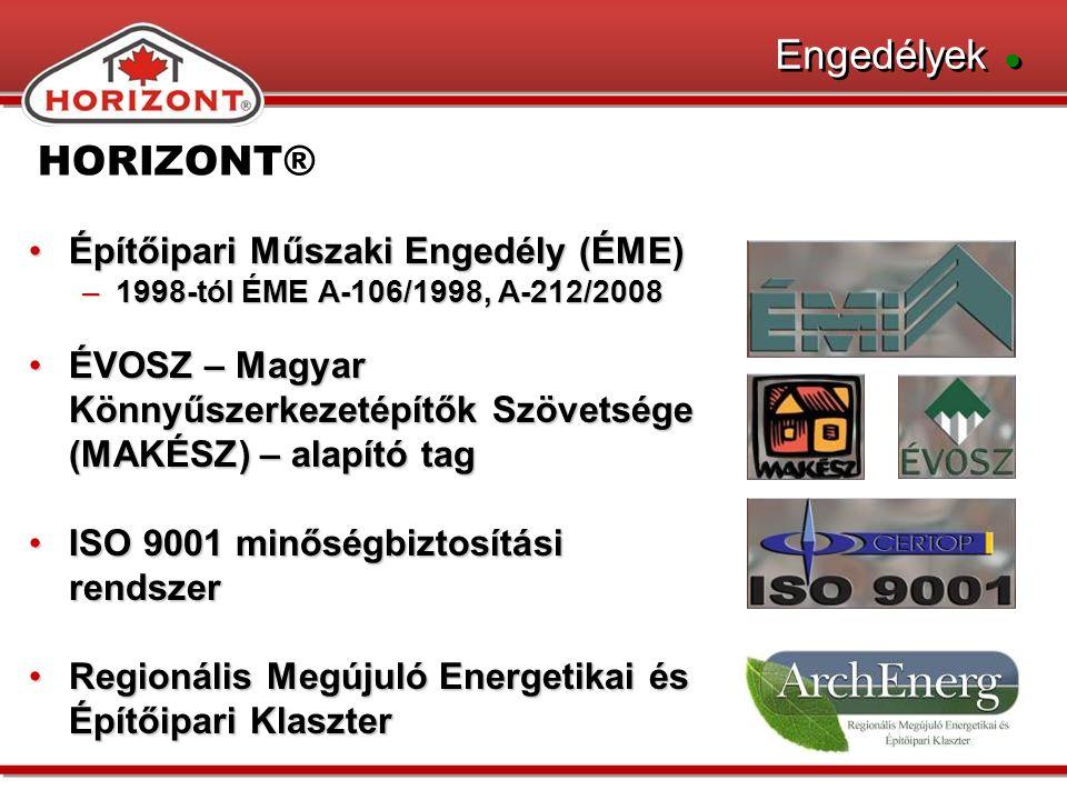 Engedélyek ● HORIZONT® Építőipari Műszaki Engedély (ÉME)