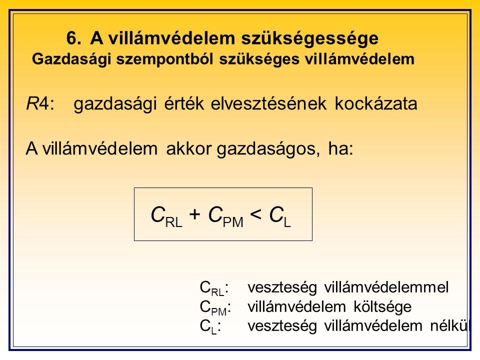 CRL + CPM < CL A villámvédelem szükségessége