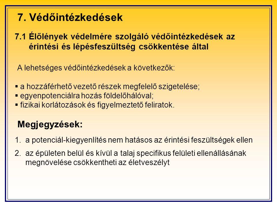 7. Védőintézkedések A lehetséges védőintézkedések a következők: