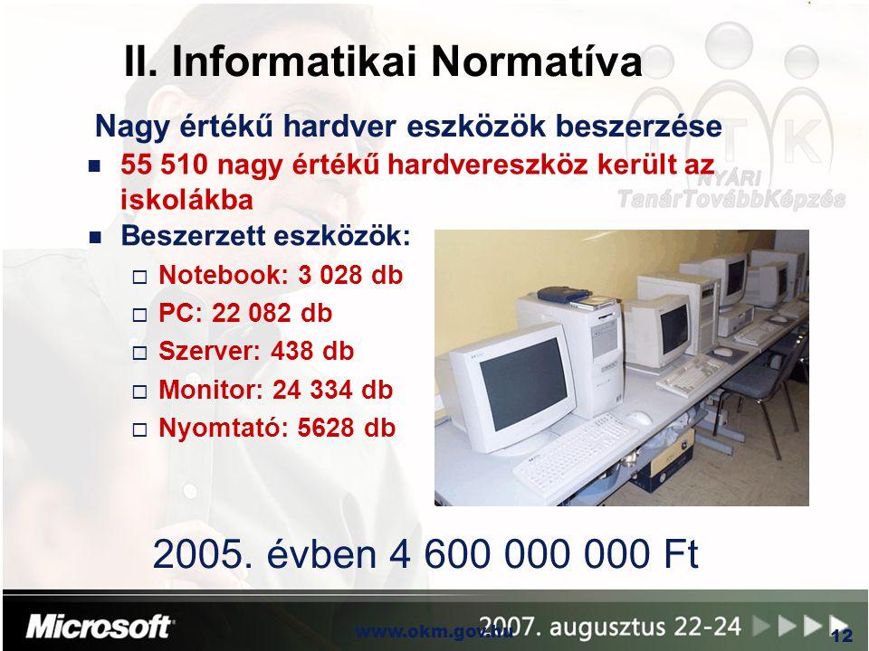 II. Informatikai Normatíva