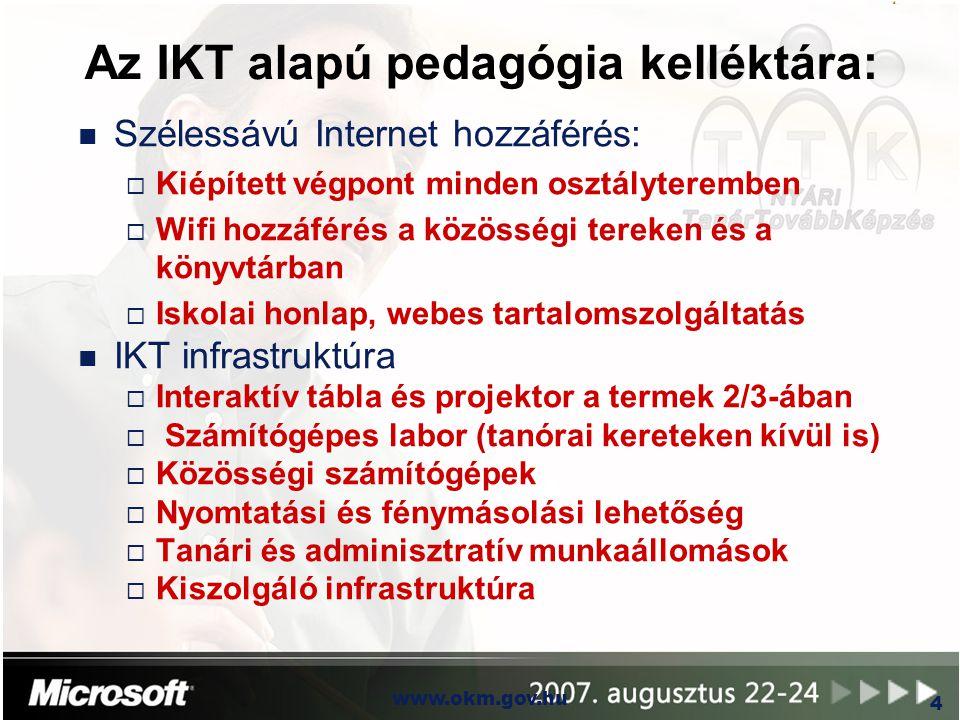 Az IKT alapú pedagógia kelléktára: