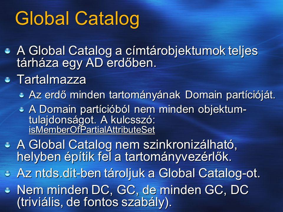 Global Catalog A Global Catalog a címtárobjektumok teljes tárháza egy AD erdőben. Tartalmazza. Az erdő minden tartományának Domain partícióját.