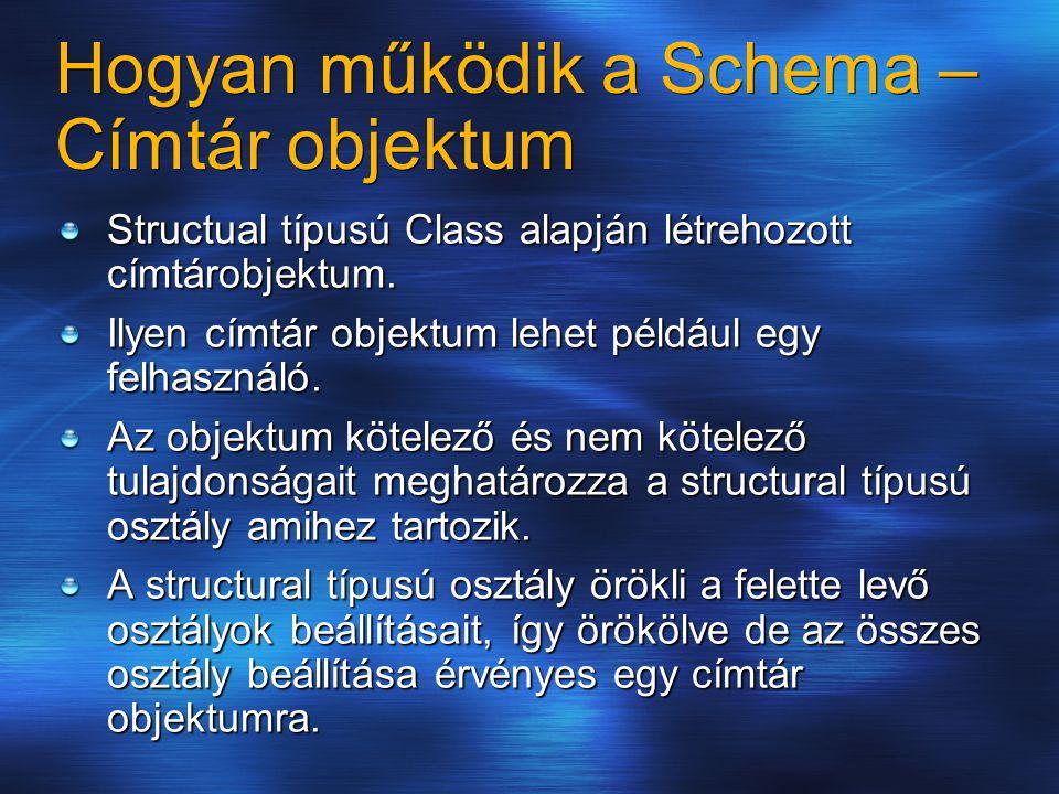 Hogyan működik a Schema – Címtár objektum