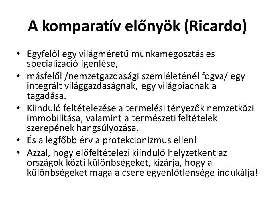 A komparatív előnyök (Ricardo)